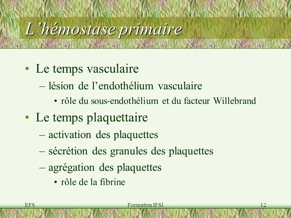 L'hémostase primaire Le temps vasculaire Le temps plaquettaire