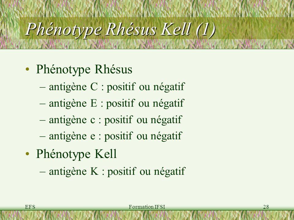 Phénotype Rhésus Kell (1)