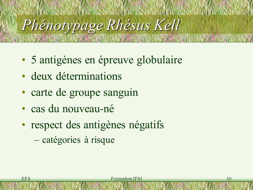 Phénotypage Rhésus Kell