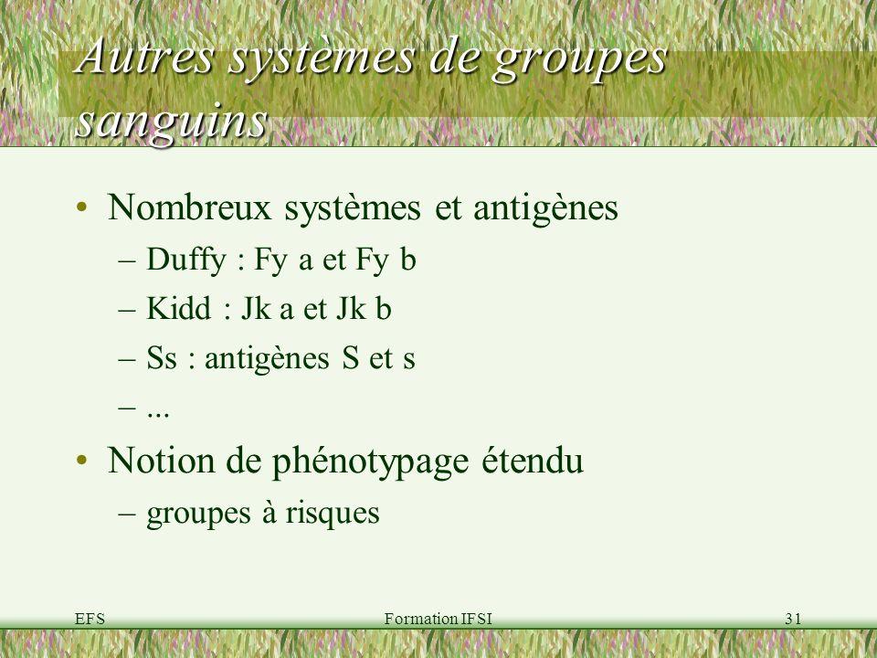 Autres systèmes de groupes sanguins