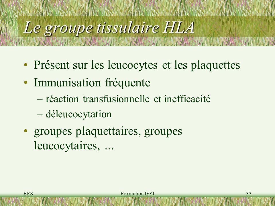 Le groupe tissulaire HLA