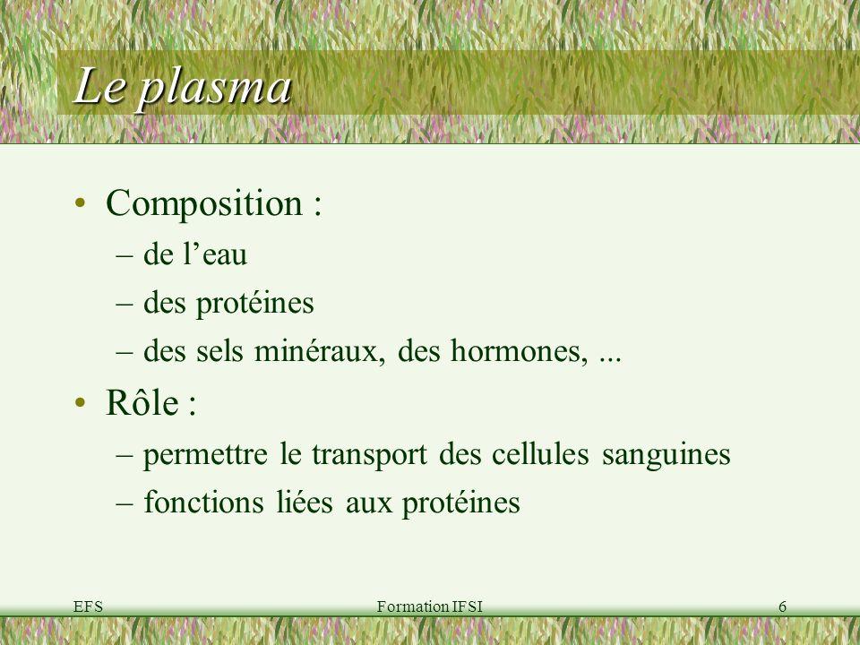 Le plasma Composition : Rôle : de l'eau des protéines