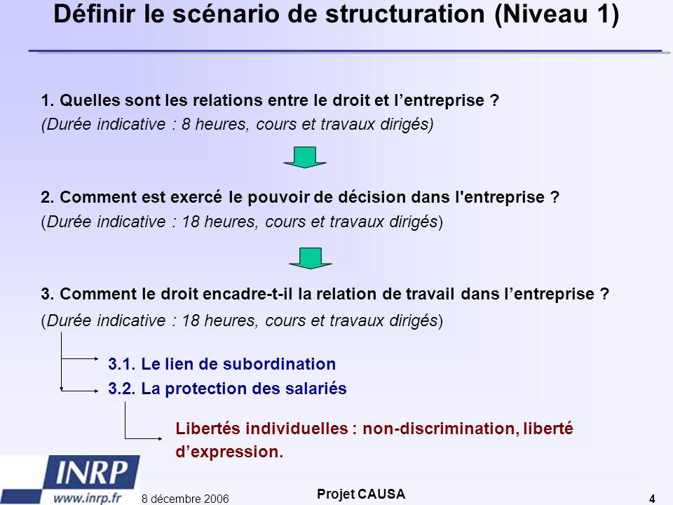 Définir le scénario de structuration (Niveau 1)