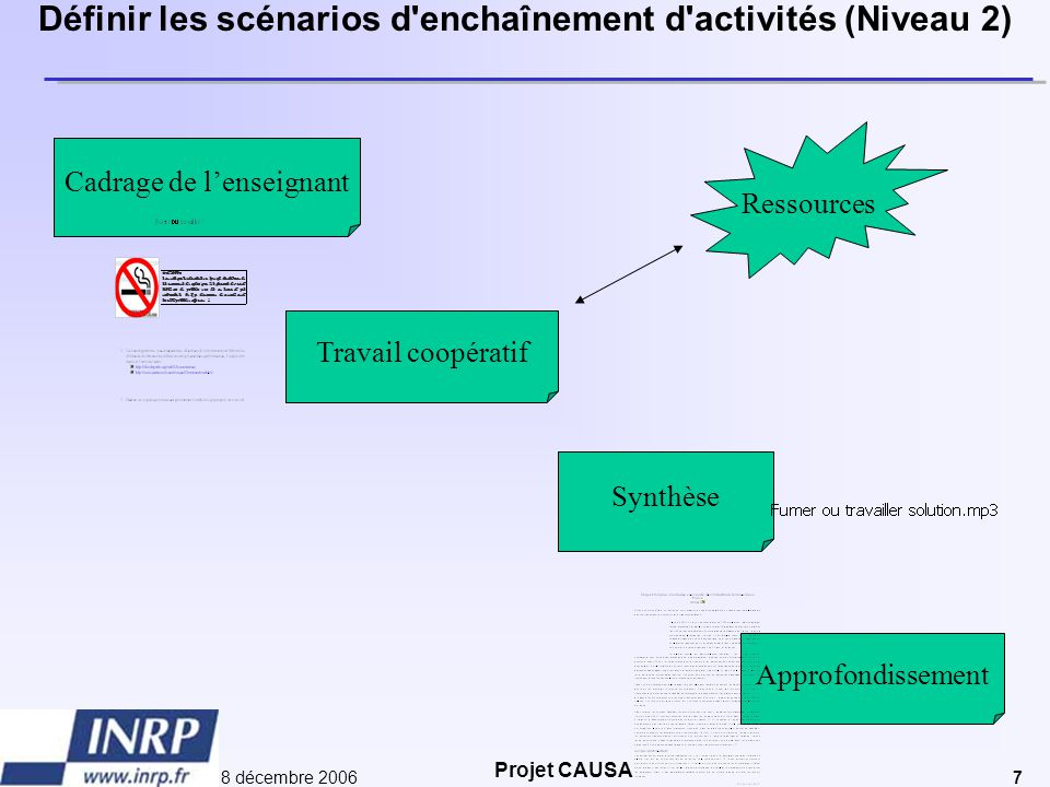 Définir les scénarios d enchaînement d activités (Niveau 2)