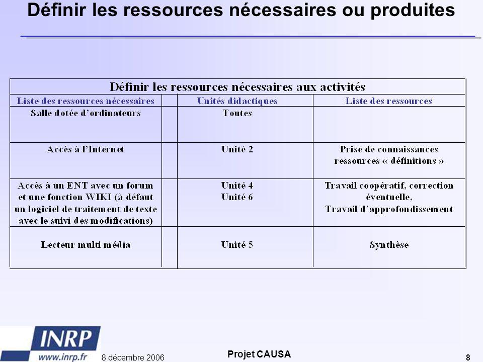 Définir les ressources nécessaires ou produites