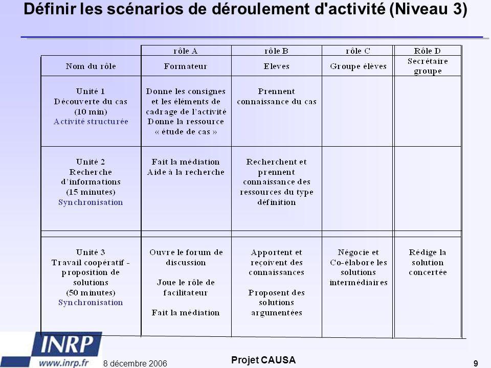Définir les scénarios de déroulement d activité (Niveau 3)