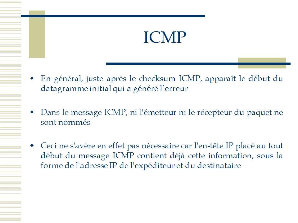 ICMPEn général, juste après le checksum ICMP, apparaît le début du datagramme initial qui a généré l'erreur.