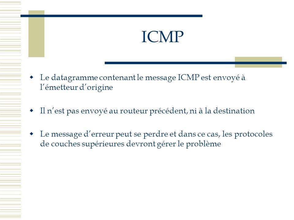 ICMPLe datagramme contenant le message ICMP est envoyé à l'émetteur d'origine. Il n'est pas envoyé au routeur précédent, ni à la destination.
