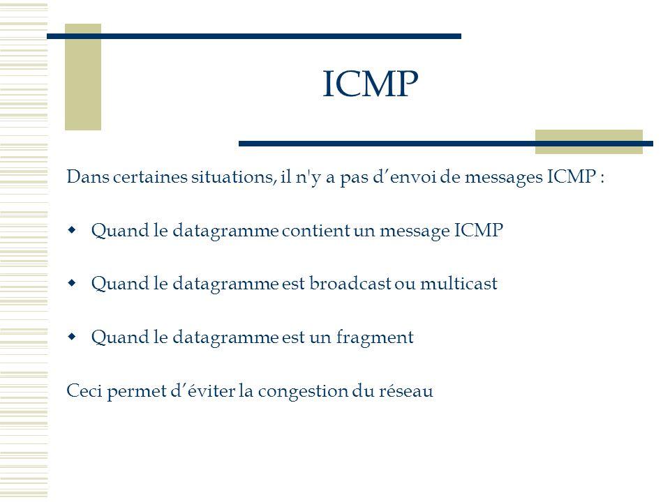 ICMPDans certaines situations, il n y a pas d'envoi de messages ICMP : Quand le datagramme contient un message ICMP.