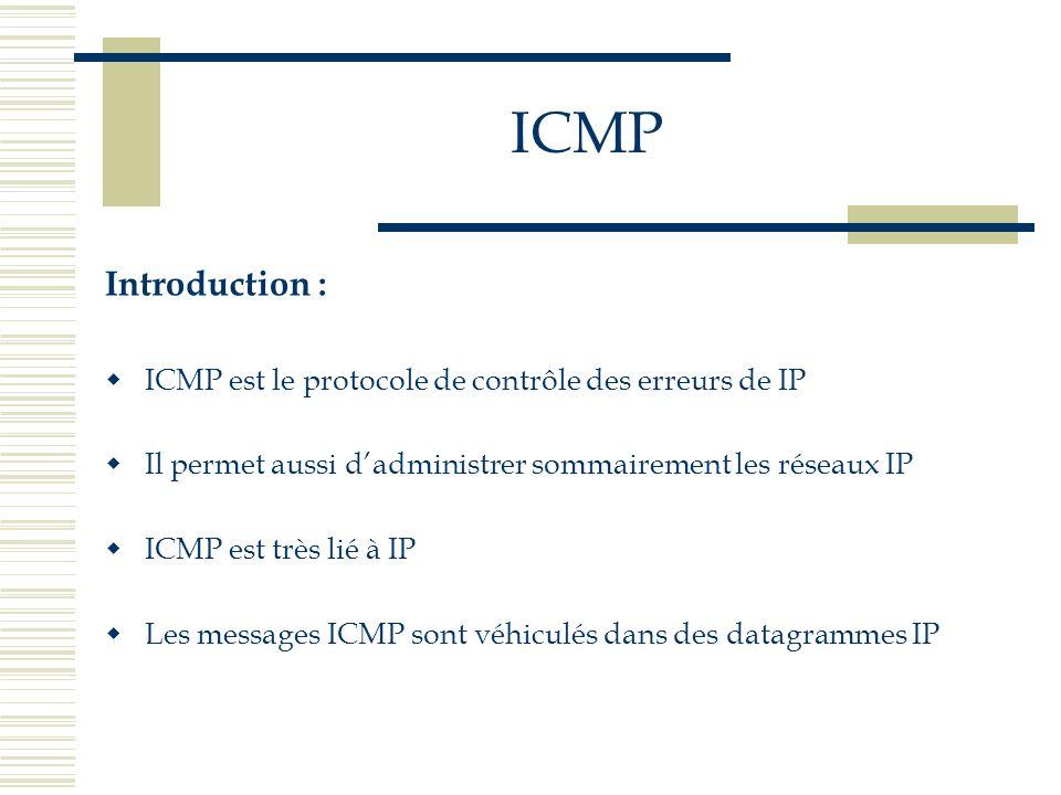 ICMPIntroduction : ICMP est le protocole de contrôle des erreurs de IP. Il permet aussi d'administrer sommairement les réseaux IP.