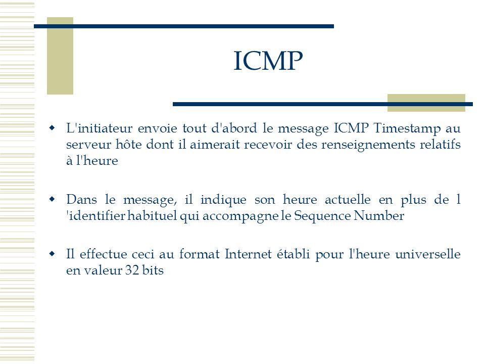 ICMPL initiateur envoie tout d abord le message ICMP Timestamp au serveur hôte dont il aimerait recevoir des renseignements relatifs à l heure.