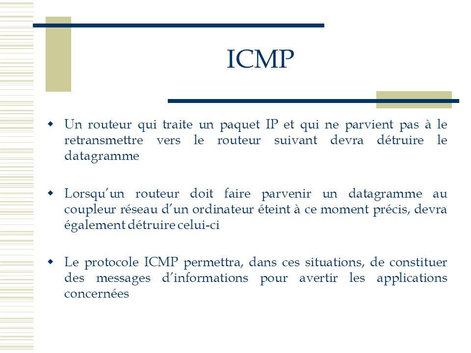 ICMPUn routeur qui traite un paquet IP et qui ne parvient pas à le retransmettre vers le routeur suivant devra détruire le datagramme.