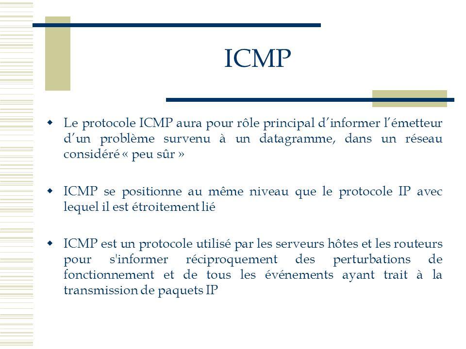 ICMPLe protocole ICMP aura pour rôle principal d'informer l'émetteur d'un problème survenu à un datagramme, dans un réseau considéré « peu sûr »