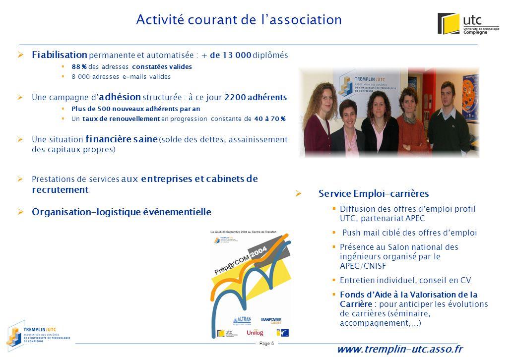 Activité courant de l'association