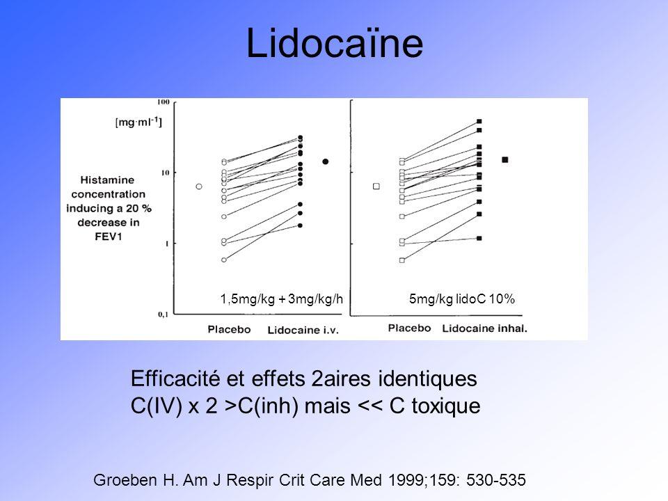 Lidocaïne Efficacité et effets 2aires identiques