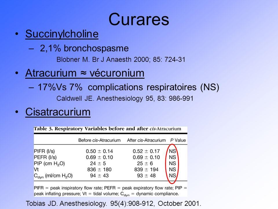 Curares Succinylcholine Atracurium ≈ vécuronium Cisatracurium