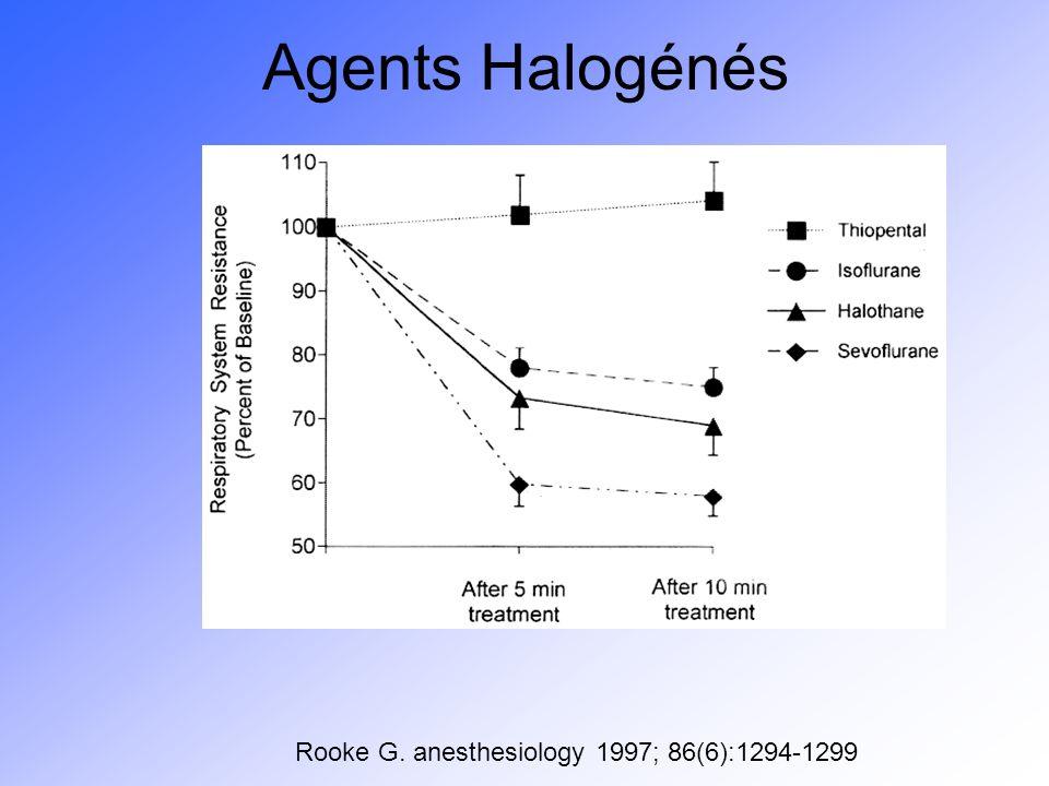 Agents Halogénés Rooke G. anesthesiology 1997; 86(6):1294-1299
