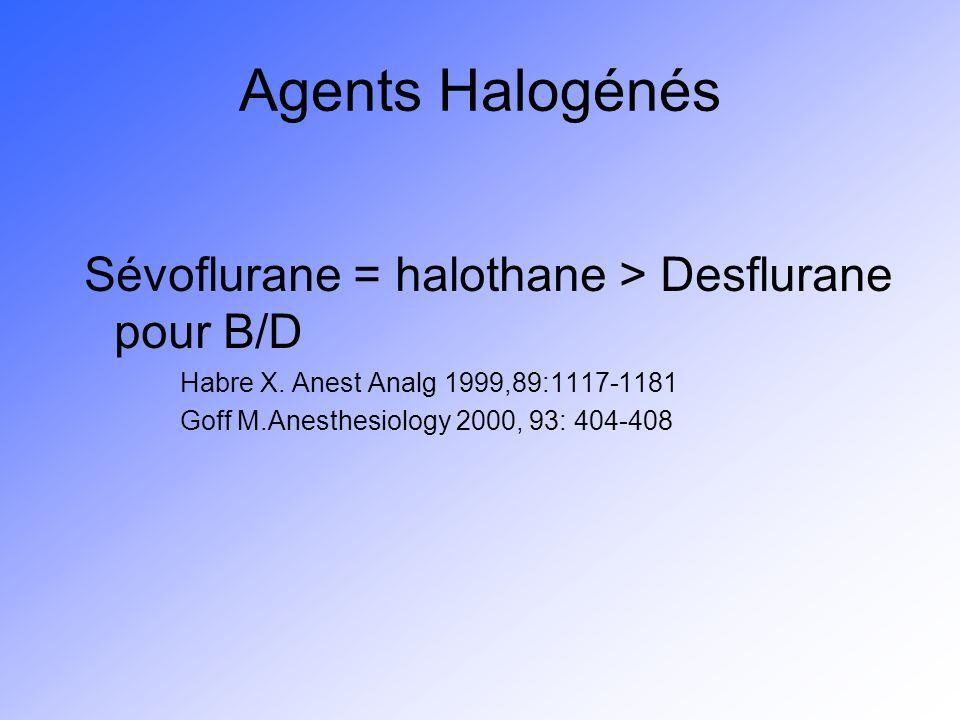 Agents Halogénés Sévoflurane = halothane > Desflurane pour B/D