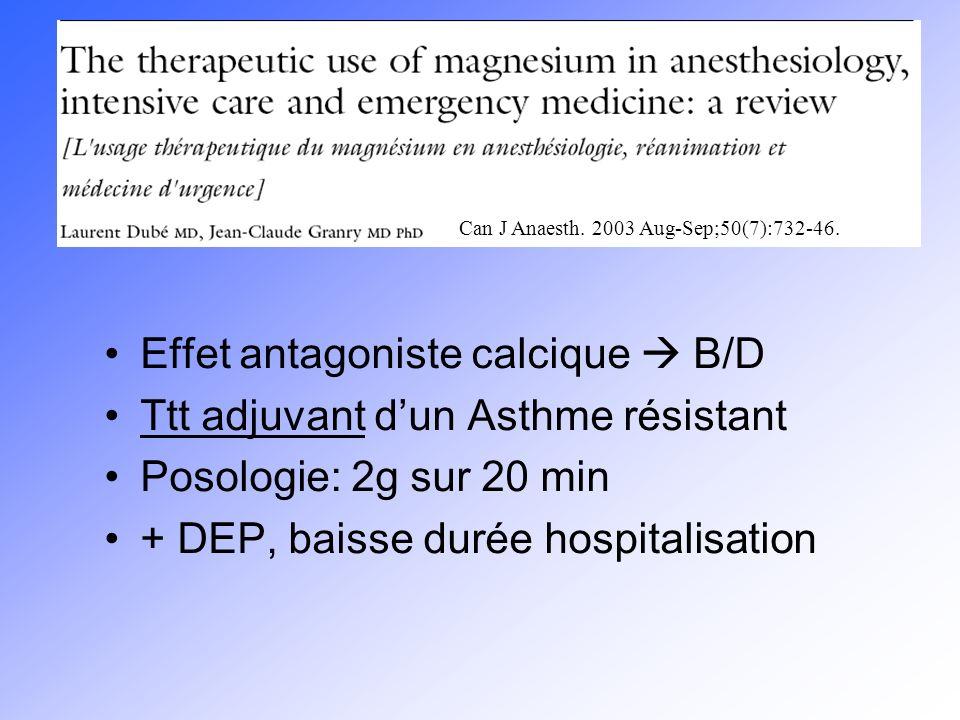 Effet antagoniste calcique  B/D Ttt adjuvant d'un Asthme résistant