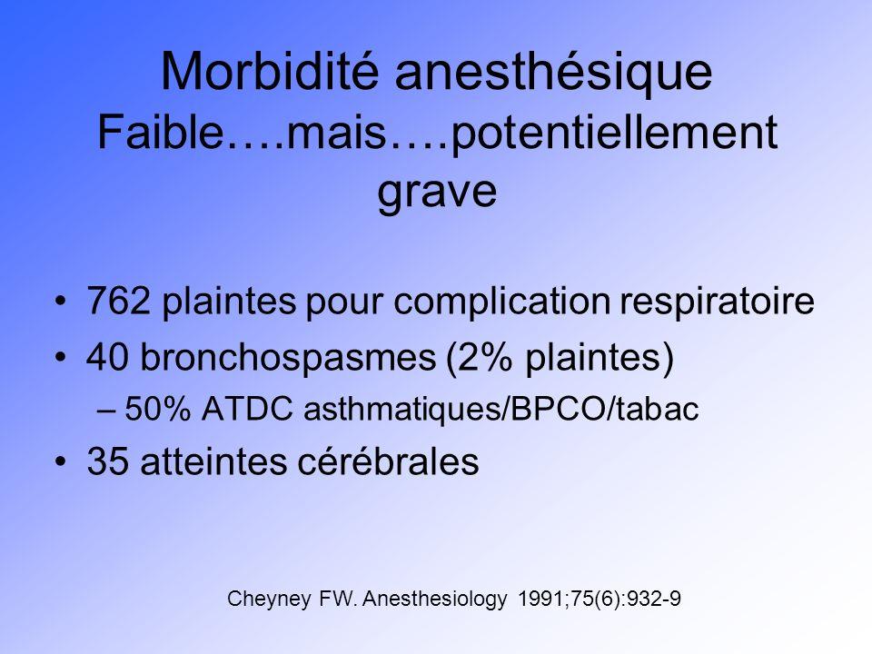 Morbidité anesthésique Faible….mais….potentiellement grave