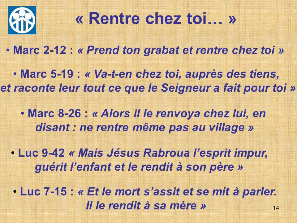 Marc 2-12 : « Prend ton grabat et rentre chez toi »