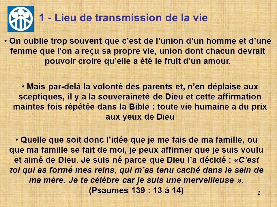 1 - Lieu de transmission de la vie