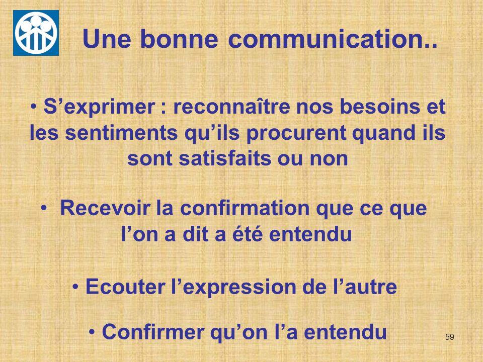 Une bonne communication..