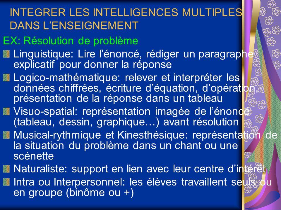 INTEGRER LES INTELLIGENCES MULTIPLES DANS L'ENSEIGNEMENT