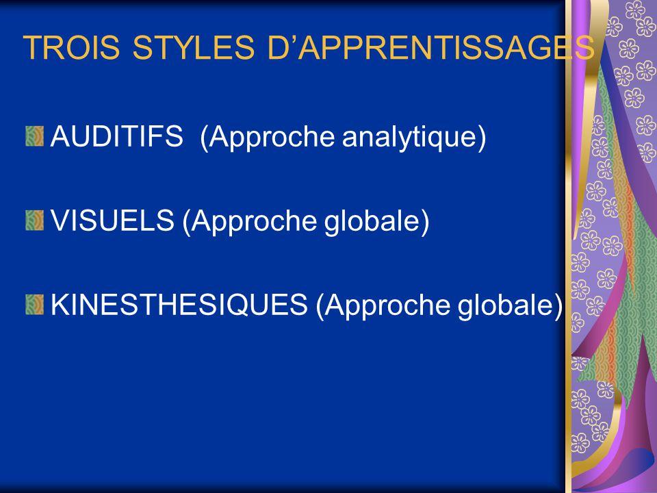 TROIS STYLES D'APPRENTISSAGES
