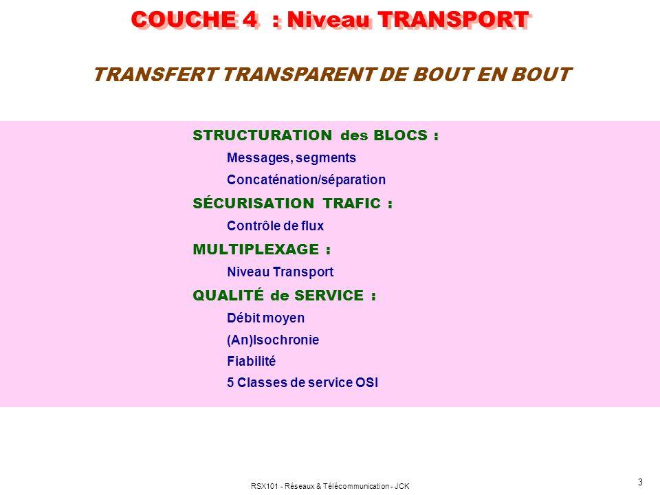 COUCHE 4 : Niveau TRANSPORT