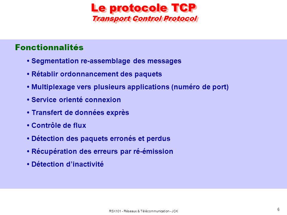 Le protocole TCP Transport Control Protocol