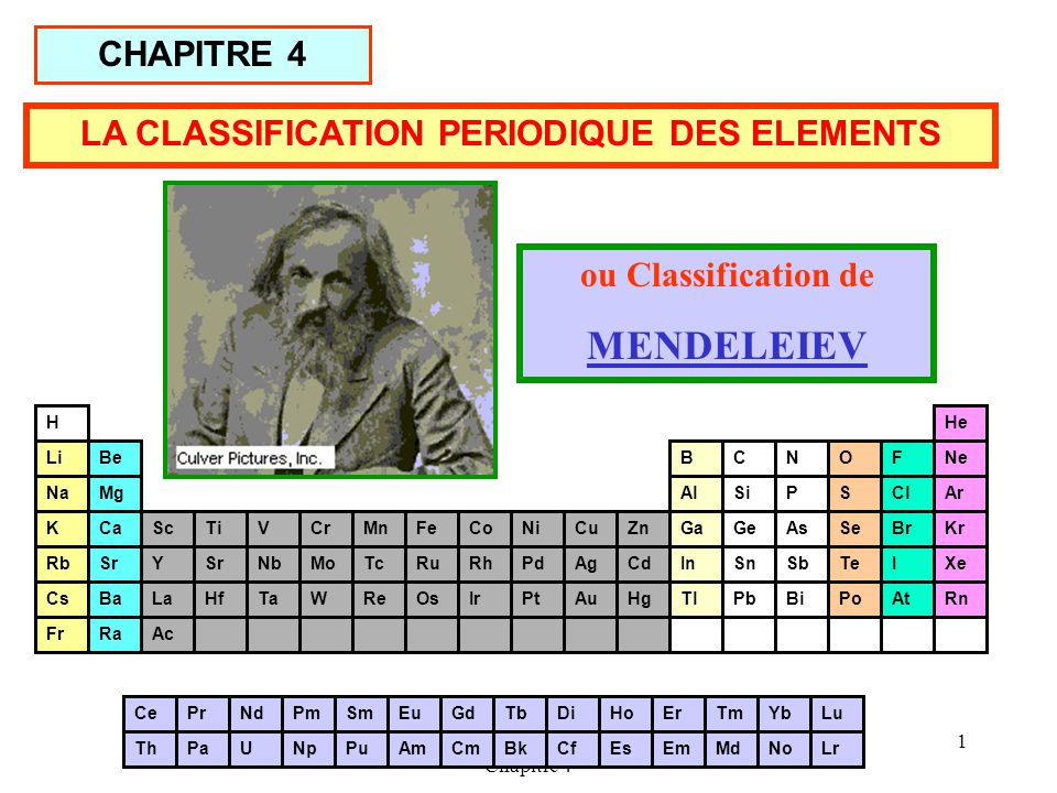 LA CLASSIFICATION PERIODIQUE DES ELEMENTS