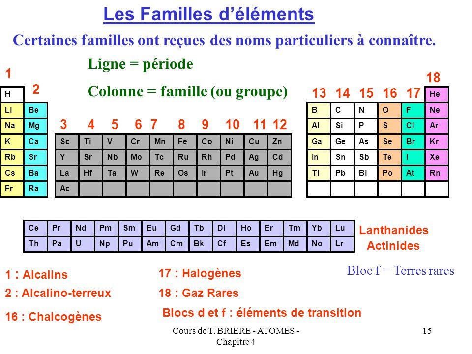 La classification periodique des elements ppt t l charger for V tableau periodique
