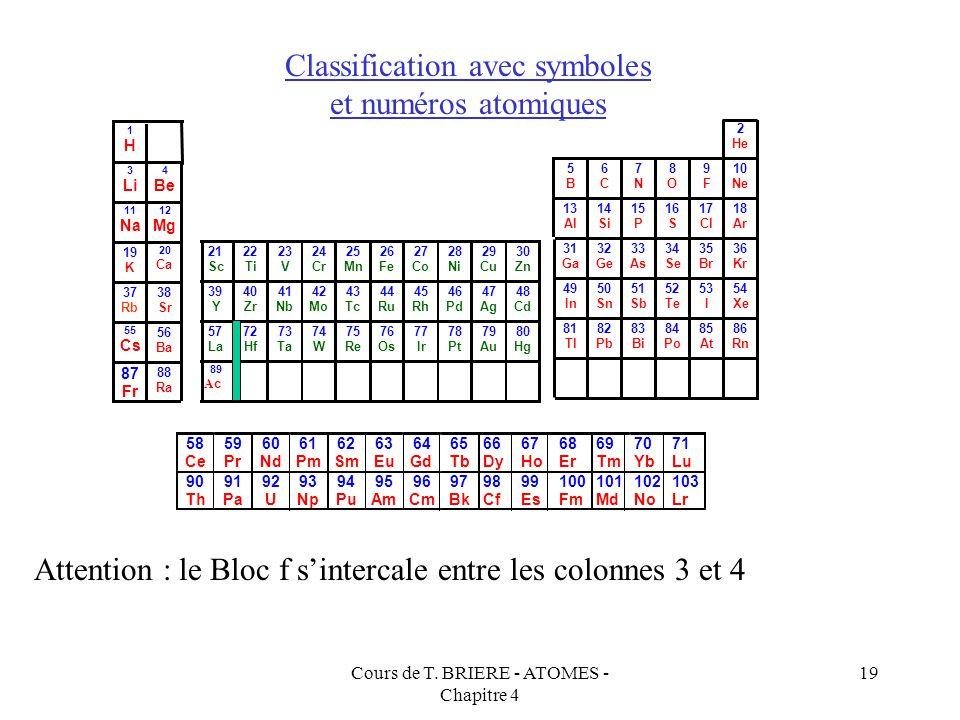 Classification avec symboles et numéros atomiques