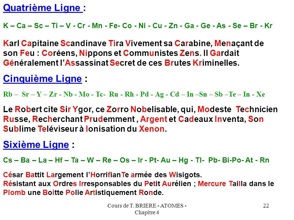 Cours de T. BRIERE - ATOMES - Chapitre 4