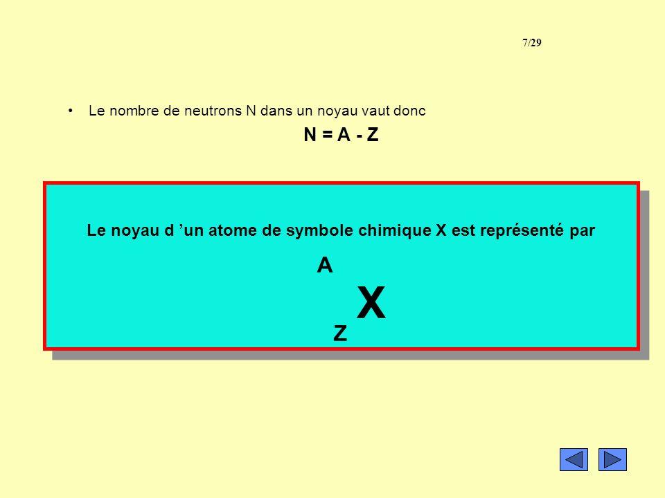 Le noyau d 'un atome de symbole chimique X est représenté par