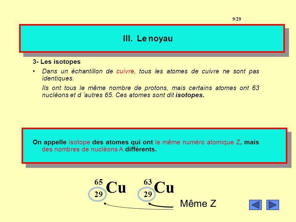 Cu Cu Même Z III. Le noyau 65 63 29 29 3- Les isotopes
