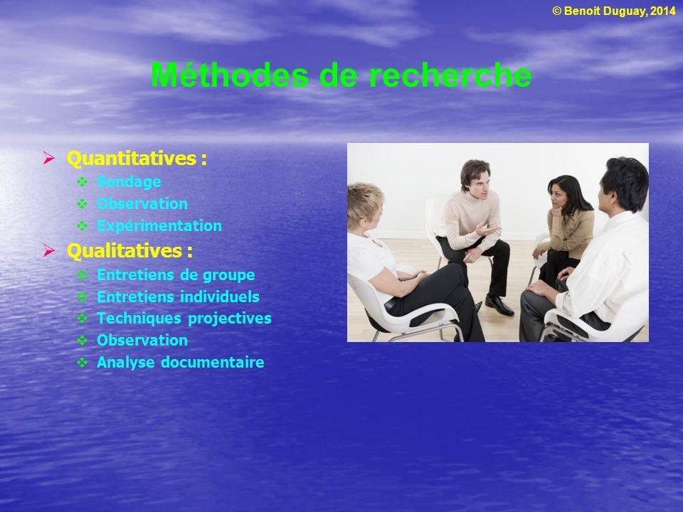 Méthodes de recherche Quantitatives : Qualitatives : Sondage