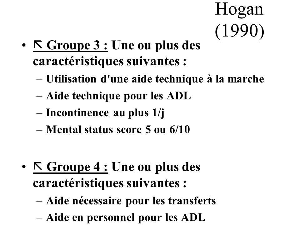 Hogan (1990)  Groupe 3 : Une ou plus des caractéristiques suivantes :