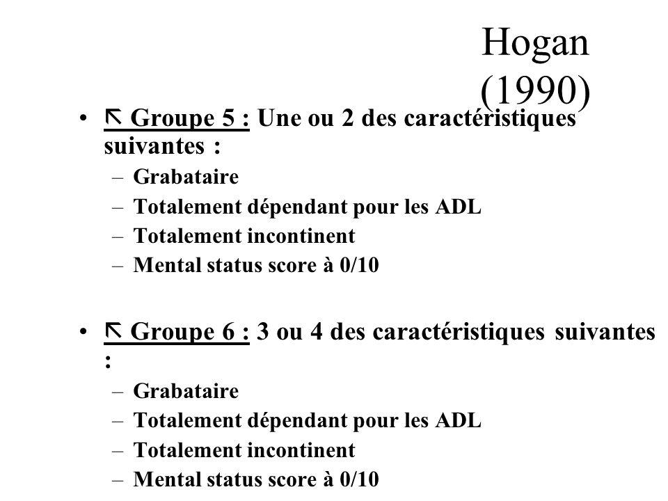 Hogan (1990)  Groupe 5 : Une ou 2 des caractéristiques suivantes :
