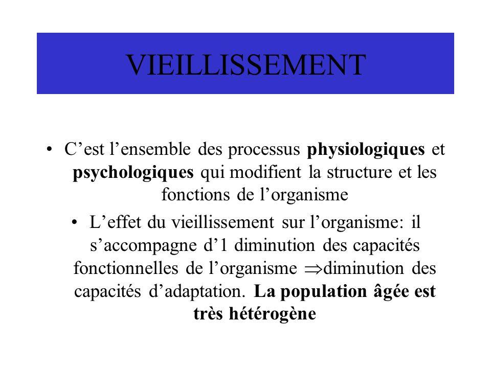 VIEILLISSEMENTC'est l'ensemble des processus physiologiques et psychologiques qui modifient la structure et les fonctions de l'organisme.