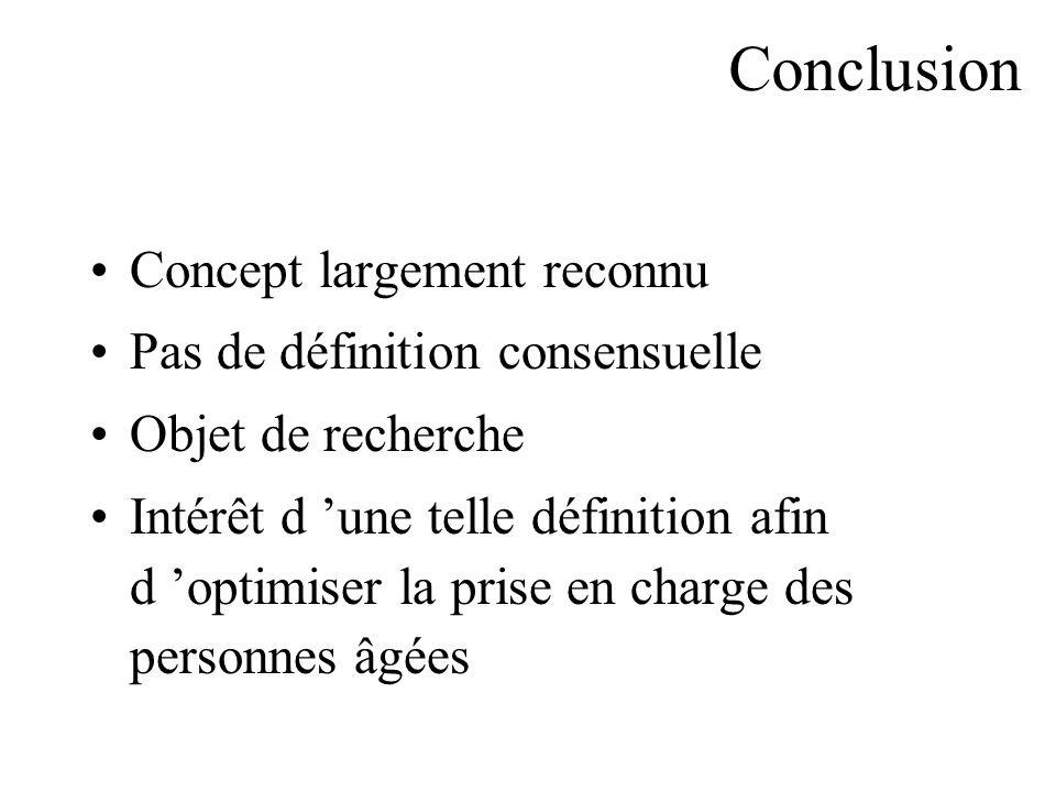 Conclusion Concept largement reconnu Pas de définition consensuelle