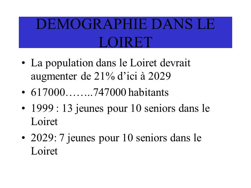 DEMOGRAPHIE DANS LE LOIRET
