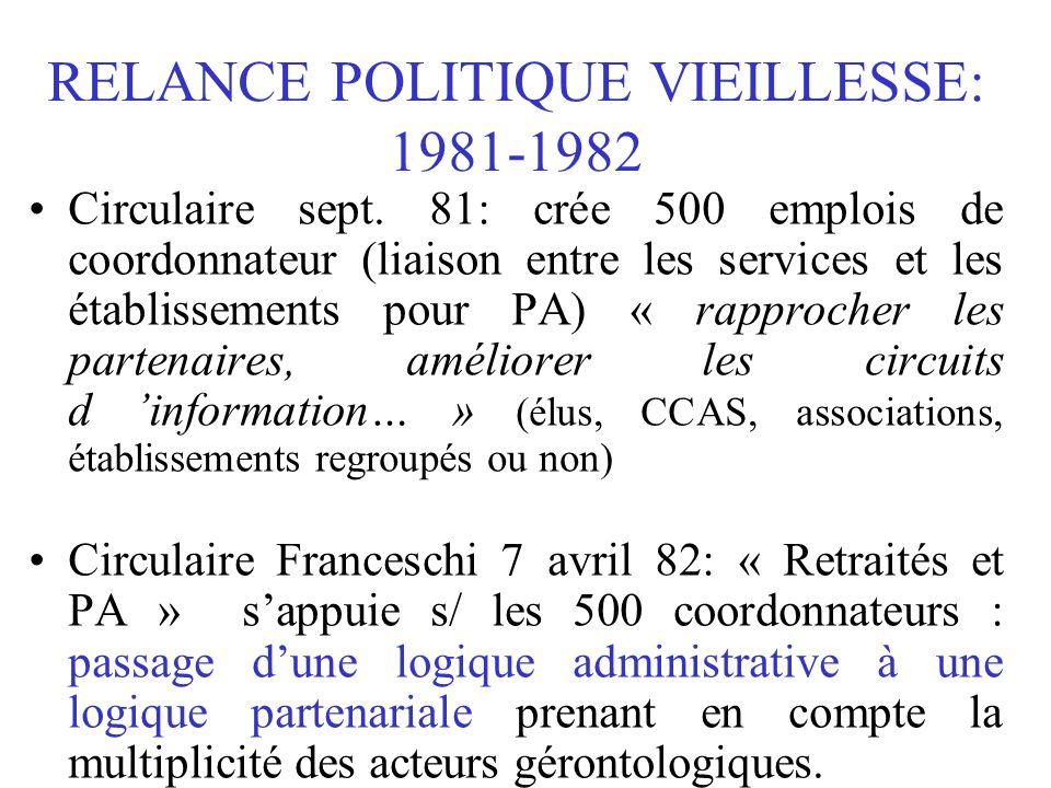 RELANCE POLITIQUE VIEILLESSE: 1981-1982