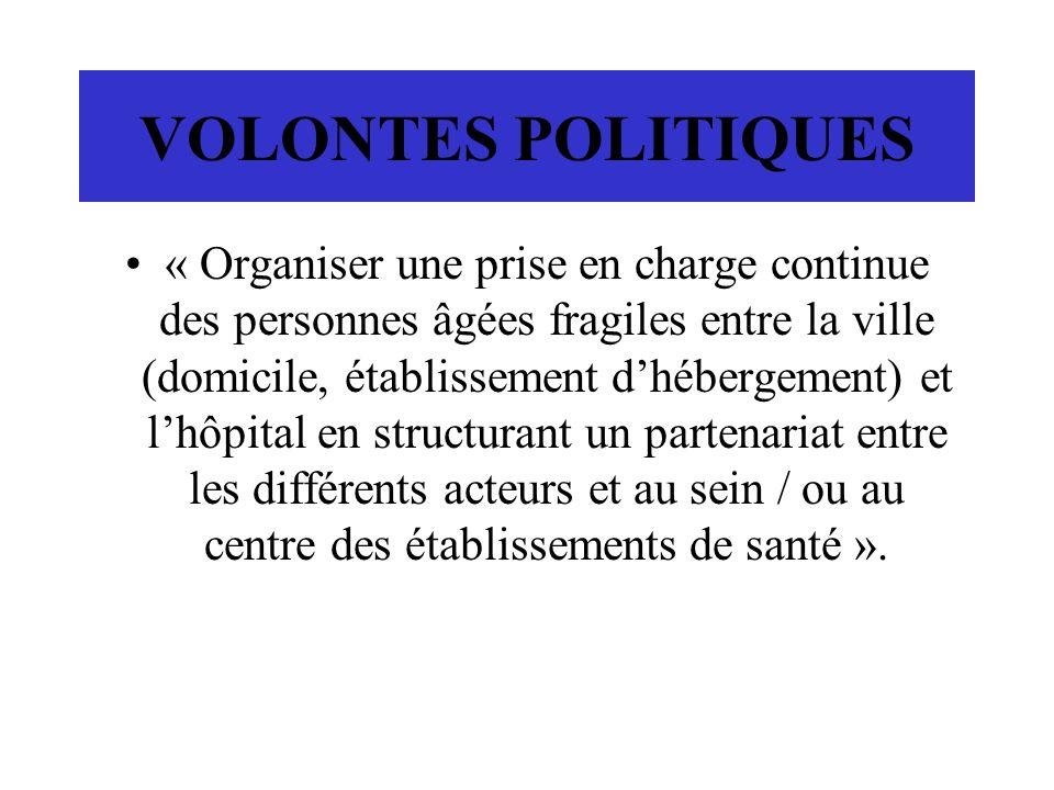 VOLONTES POLITIQUES