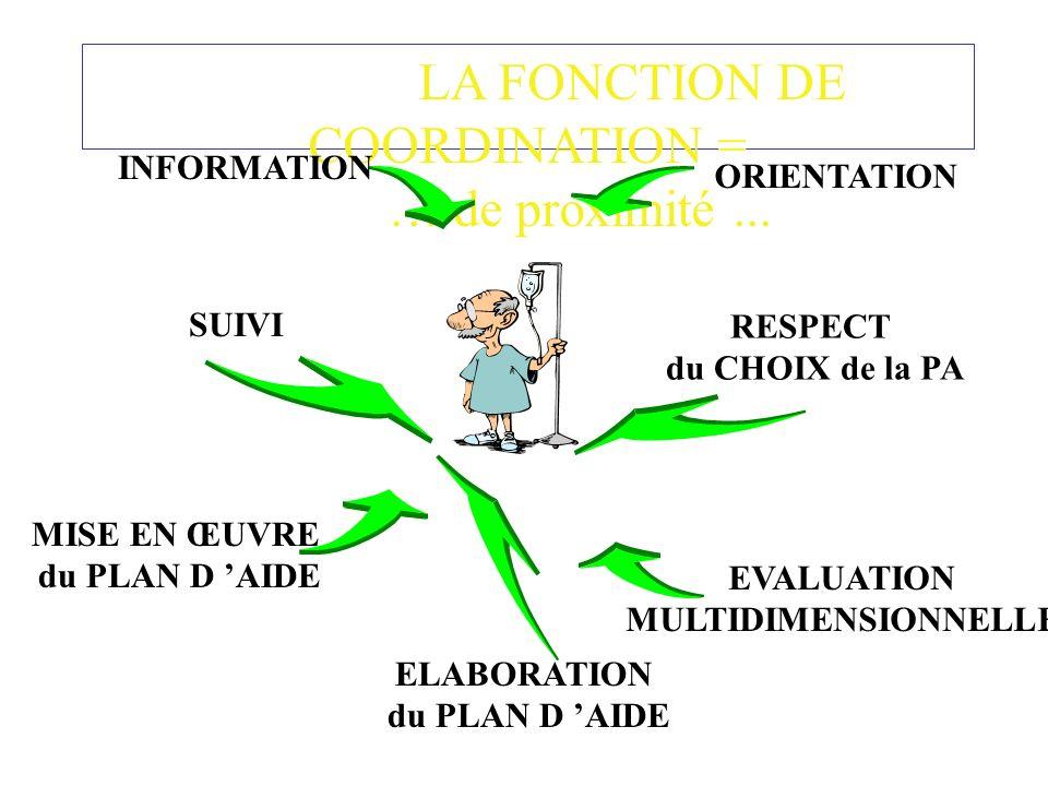 LA FONCTION DE COORDINATION = … de proximité ...