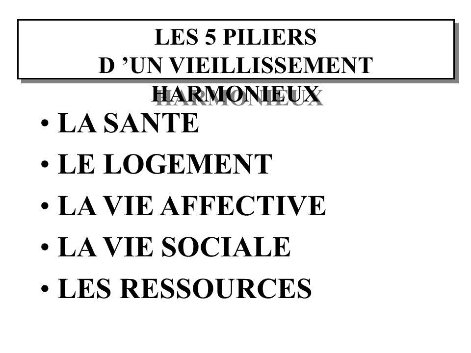 LES 5 PILIERS D 'UN VIEILLISSEMENT HARMONIEUX
