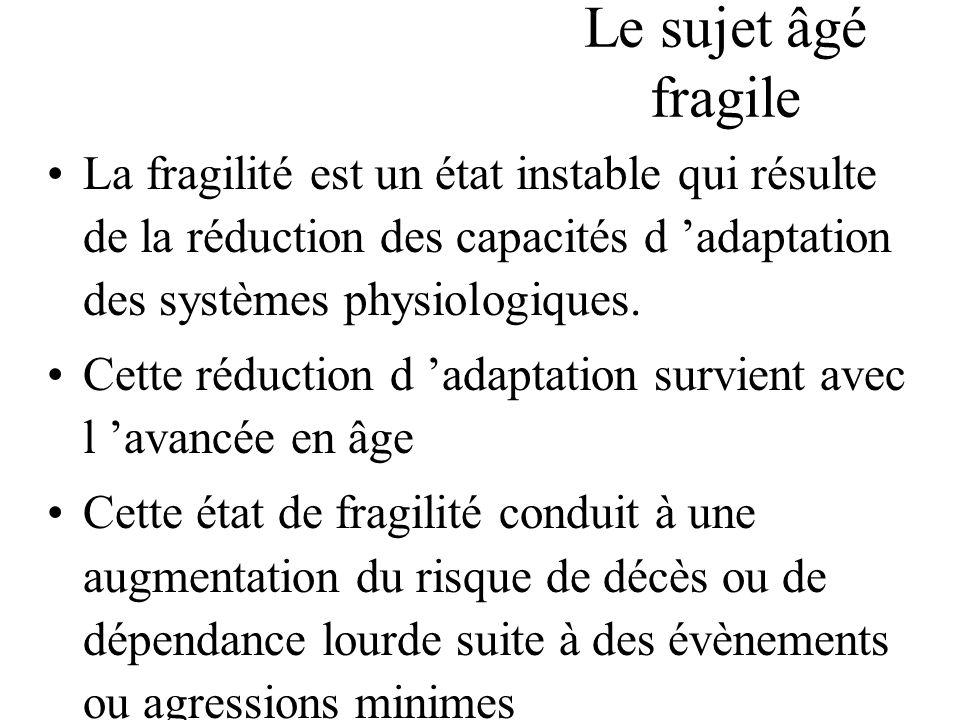 Le sujet âgé fragile La fragilité est un état instable qui résulte de la réduction des capacités d 'adaptation des systèmes physiologiques.