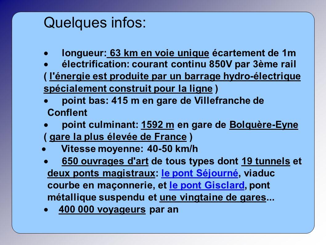 Quelques infos: · longueur: 63 km en voie unique écartement de 1m