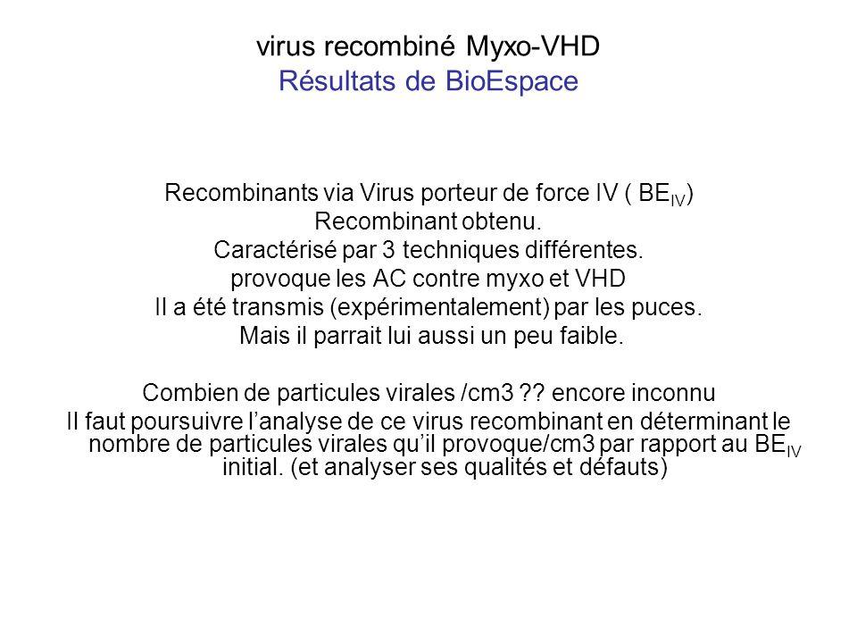 virus recombiné Myxo-VHD Résultats de BioEspace